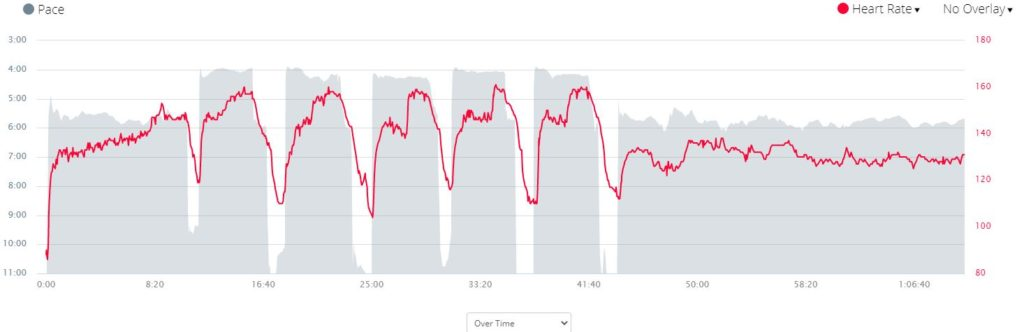 HRM Data from 10-30 Run with Wrist Based HR, Noticeable Lag