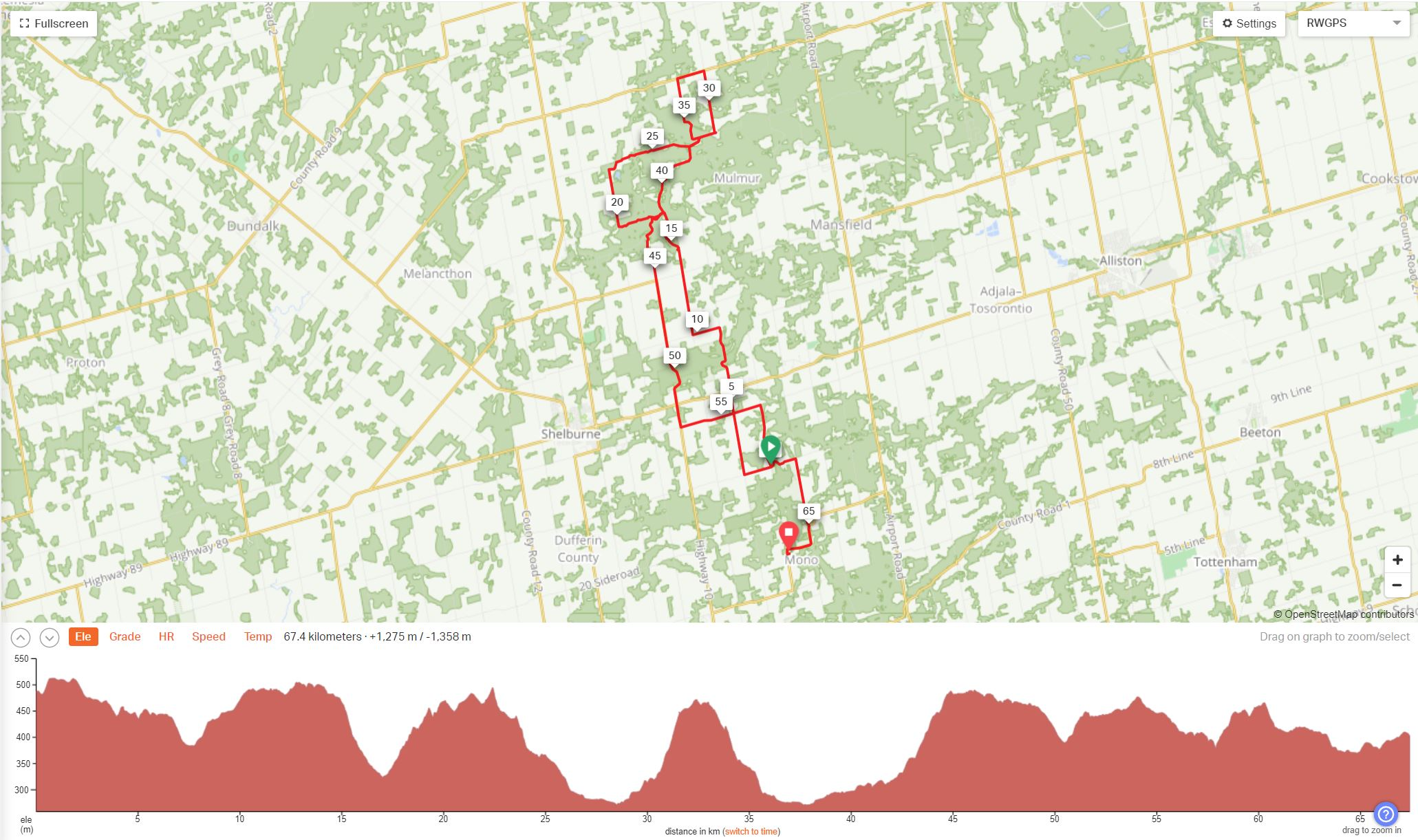 A Picture of My 75 Ride with GPS Map and Elevation Profile.